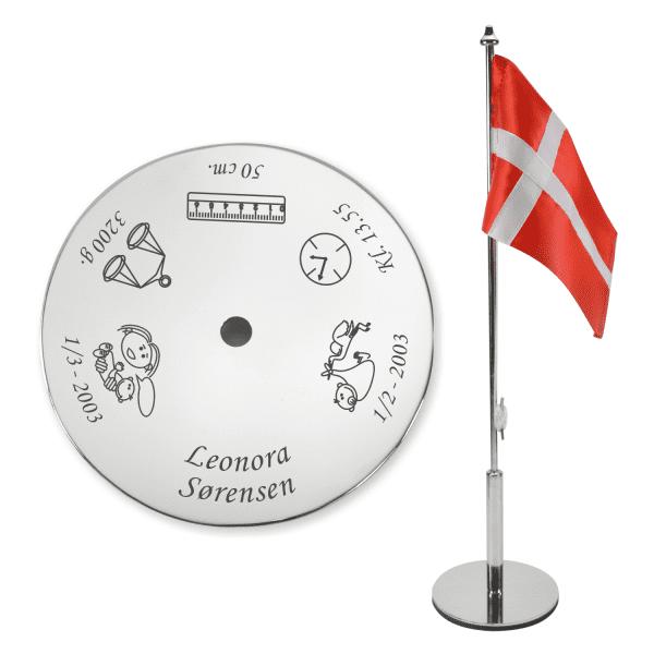 Navngivningsflag fra Memozz